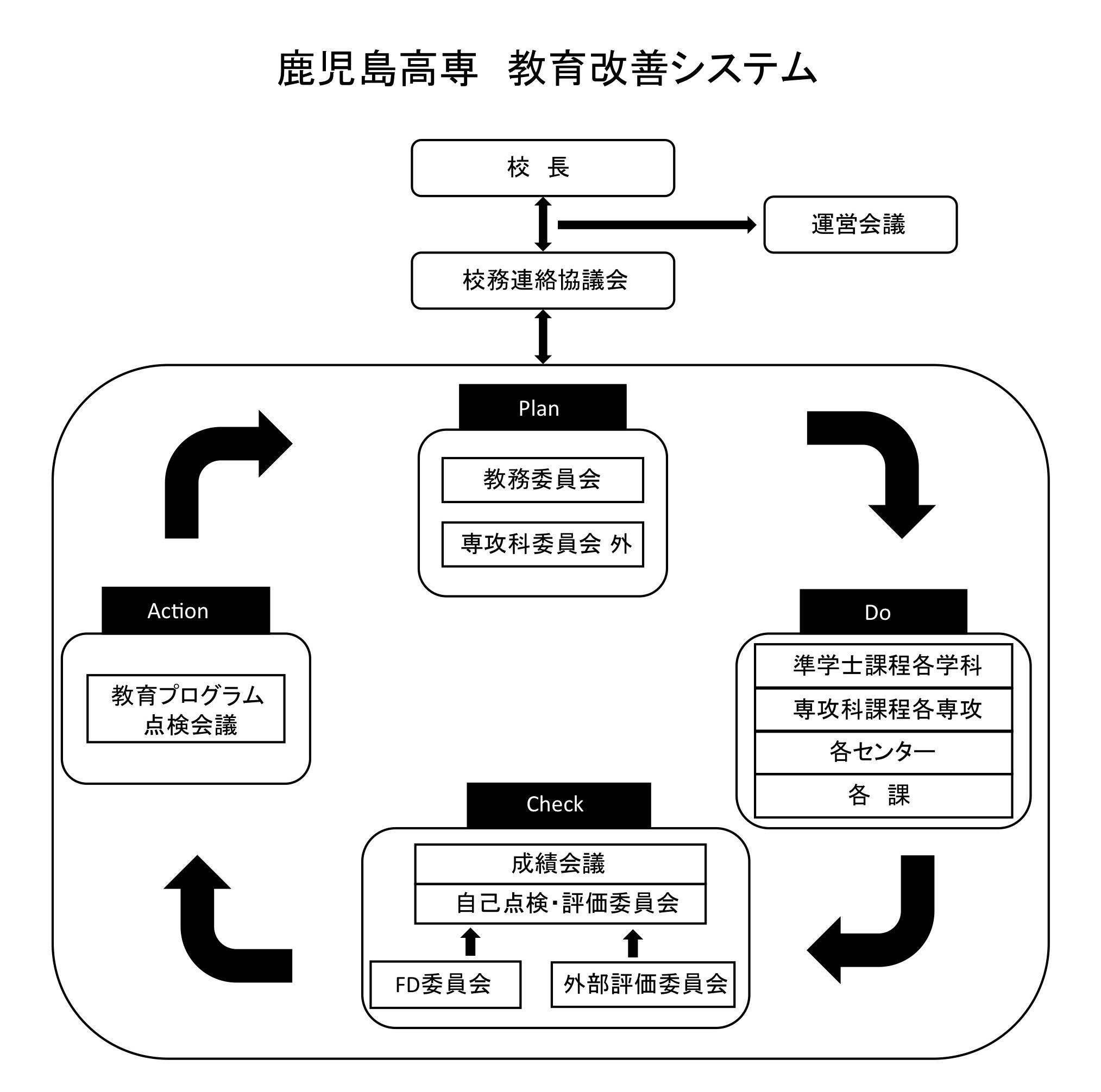 kaizen-system-trimming