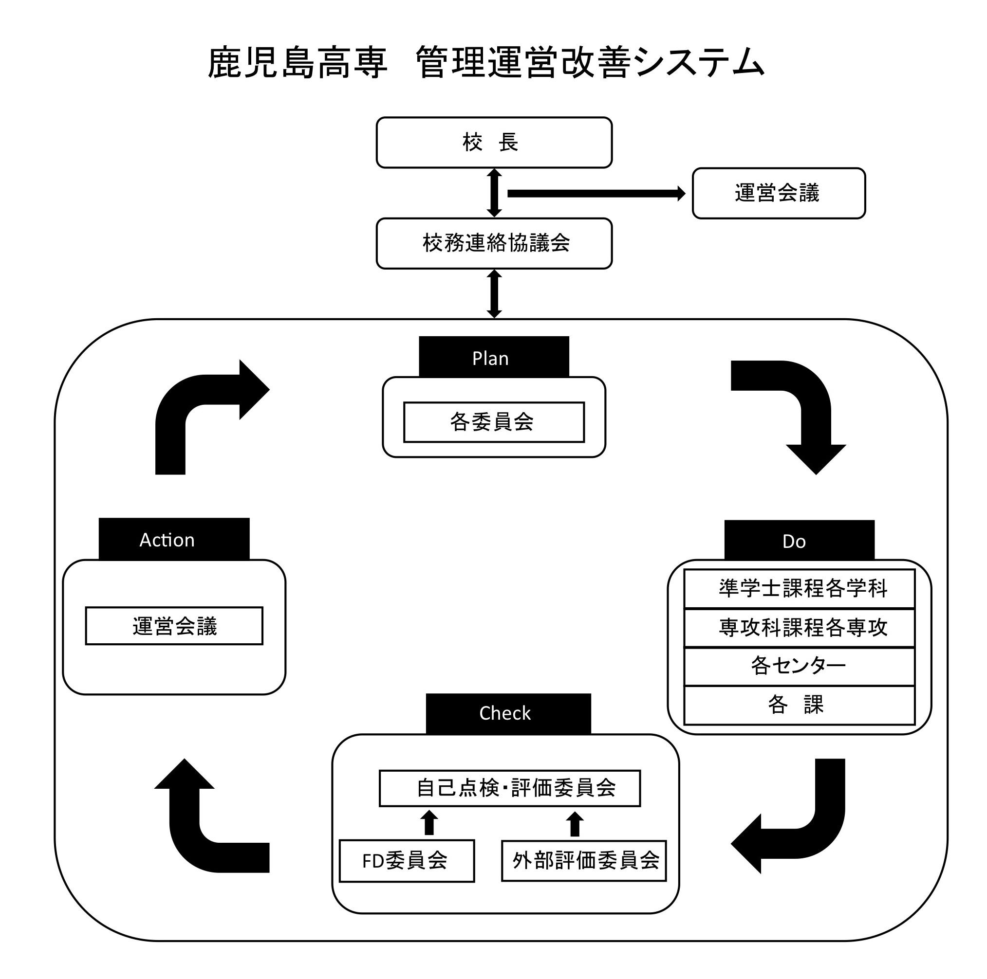 management-system-triming